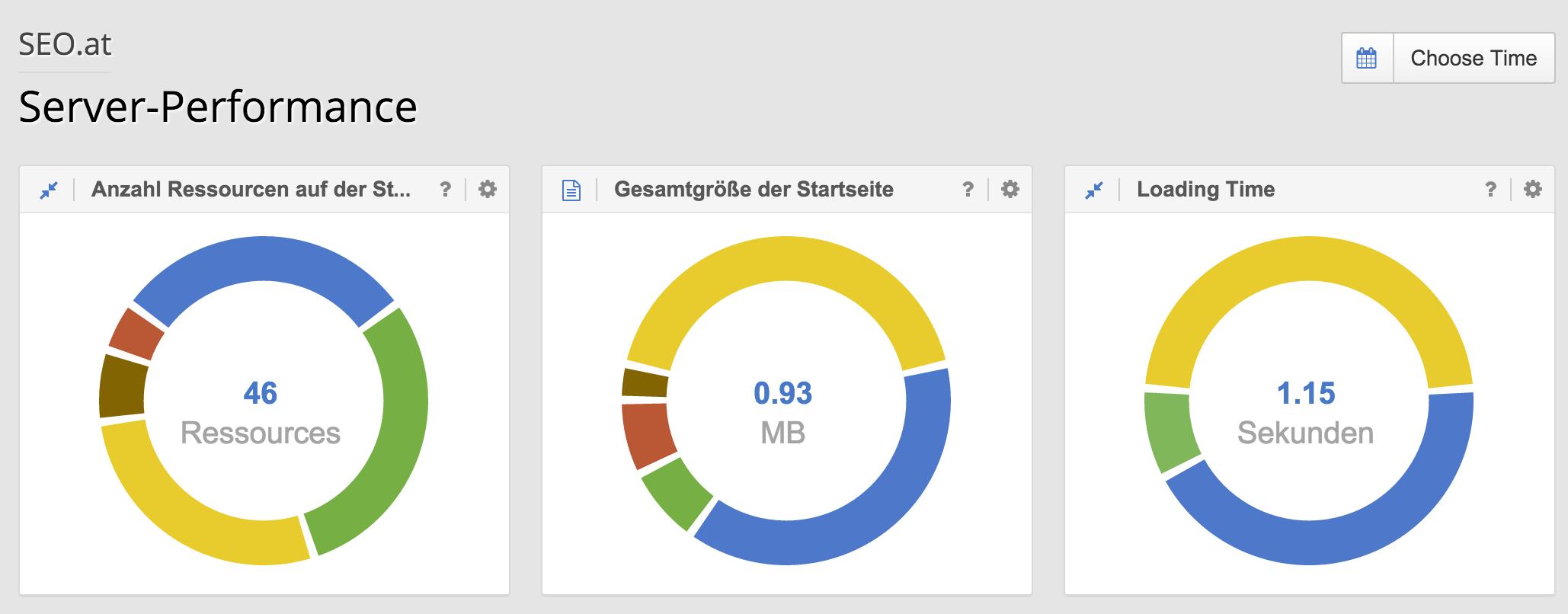 server-performance-summary