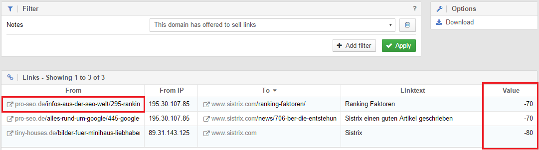 links negativos analizados en el LinkRating de SISTRIX