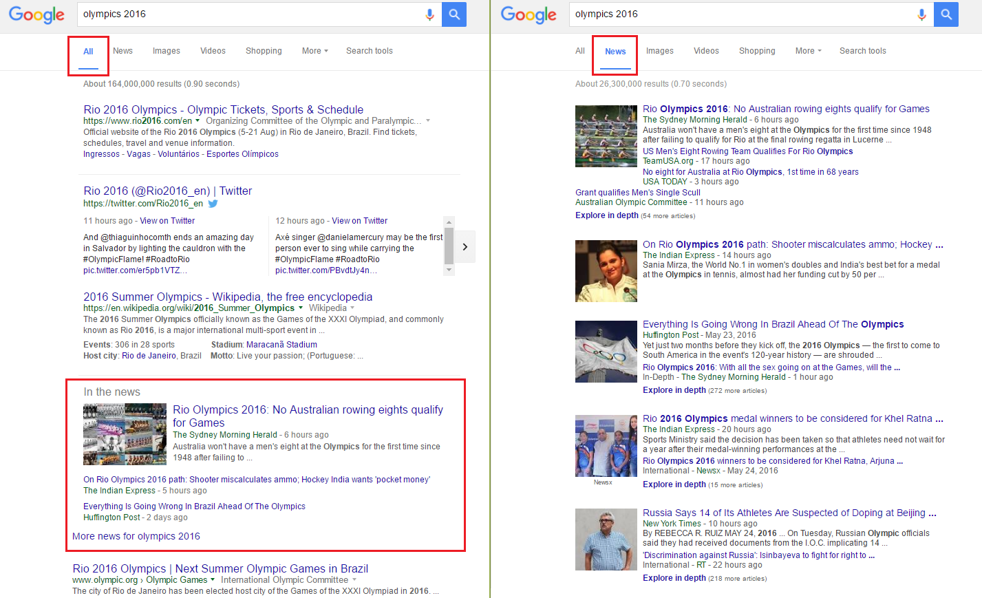 Left image: organic search results for the keyword [olympics 2016], with the News Universal-Search-result marked in red. Right image: Google News tab selected. Exclusively shows Google News results