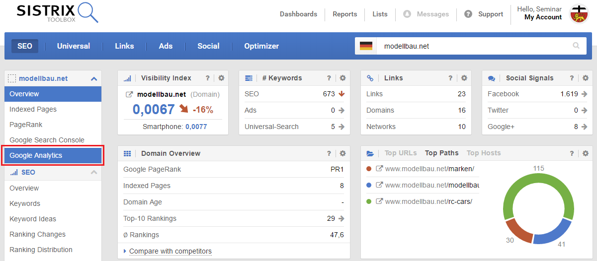 Google Analytics Domainabfrage
