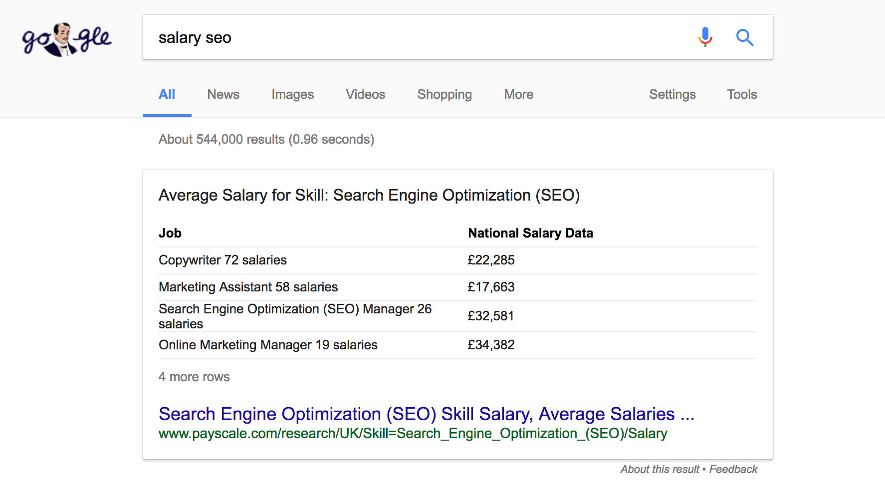 "Featured Snippet for the query ""salary seo"""