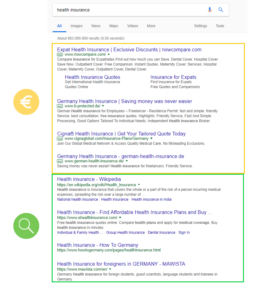 An example of a SERP