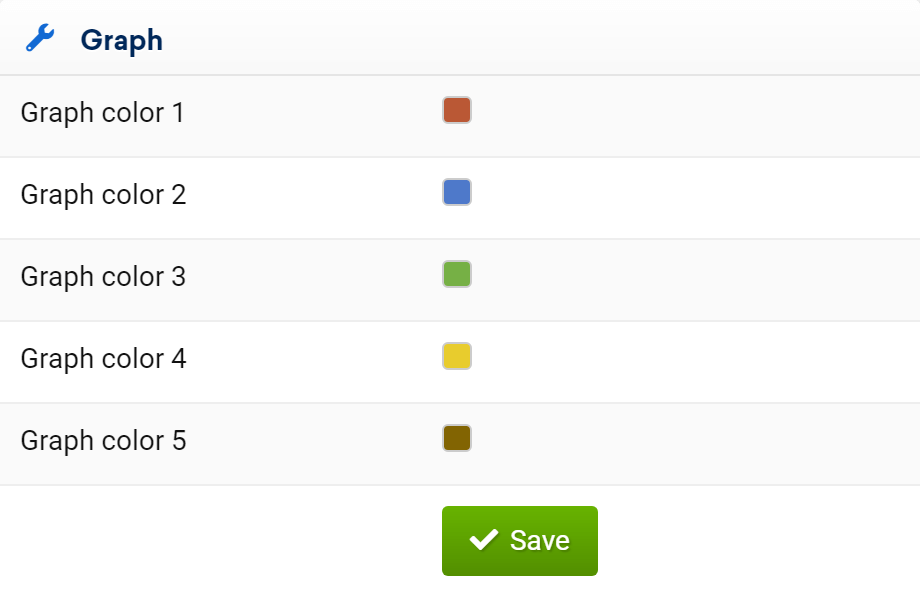 SISTRIX Toolbox: changing the colors in a design template for a report