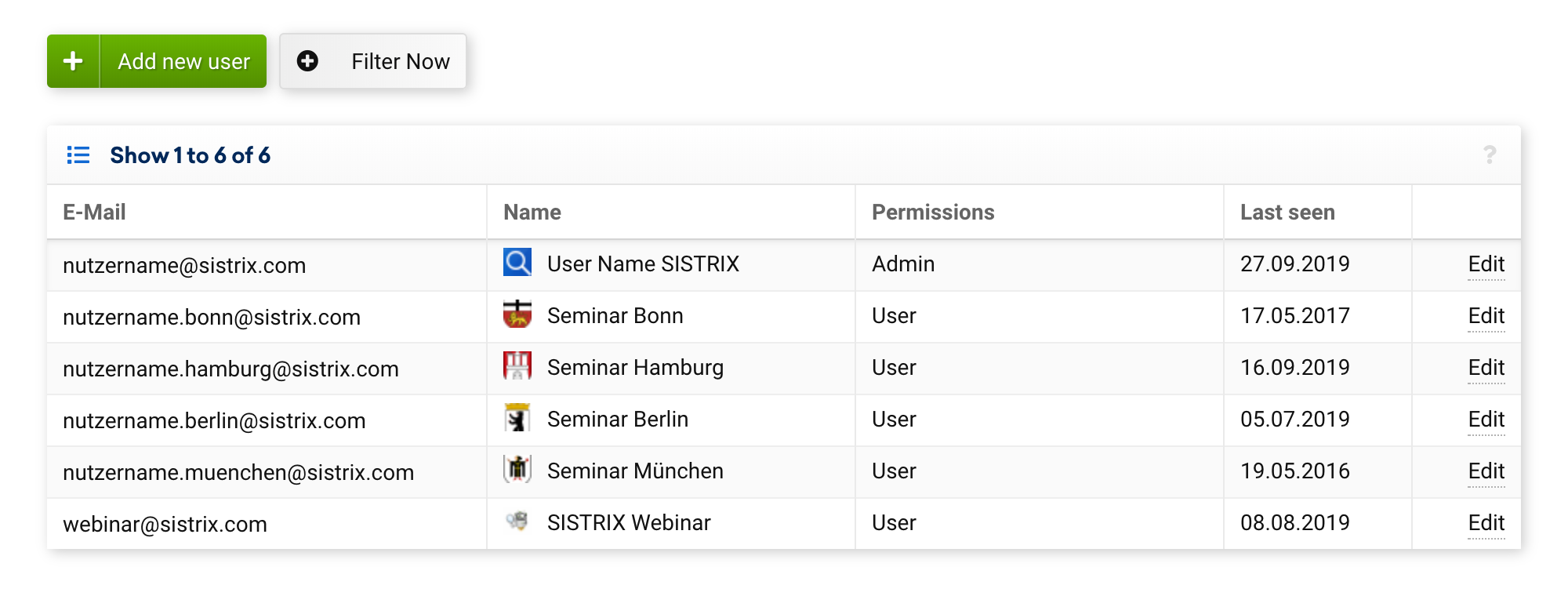 "Screenshot of the user management in the SISTRIX Toolbox with the buttons ""add new user"" and ""filter now"" above the table which shows the profiles that are already set up."