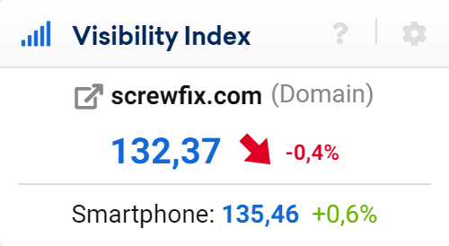 Value of the SISTRIX Visibility Index for screwfix.com