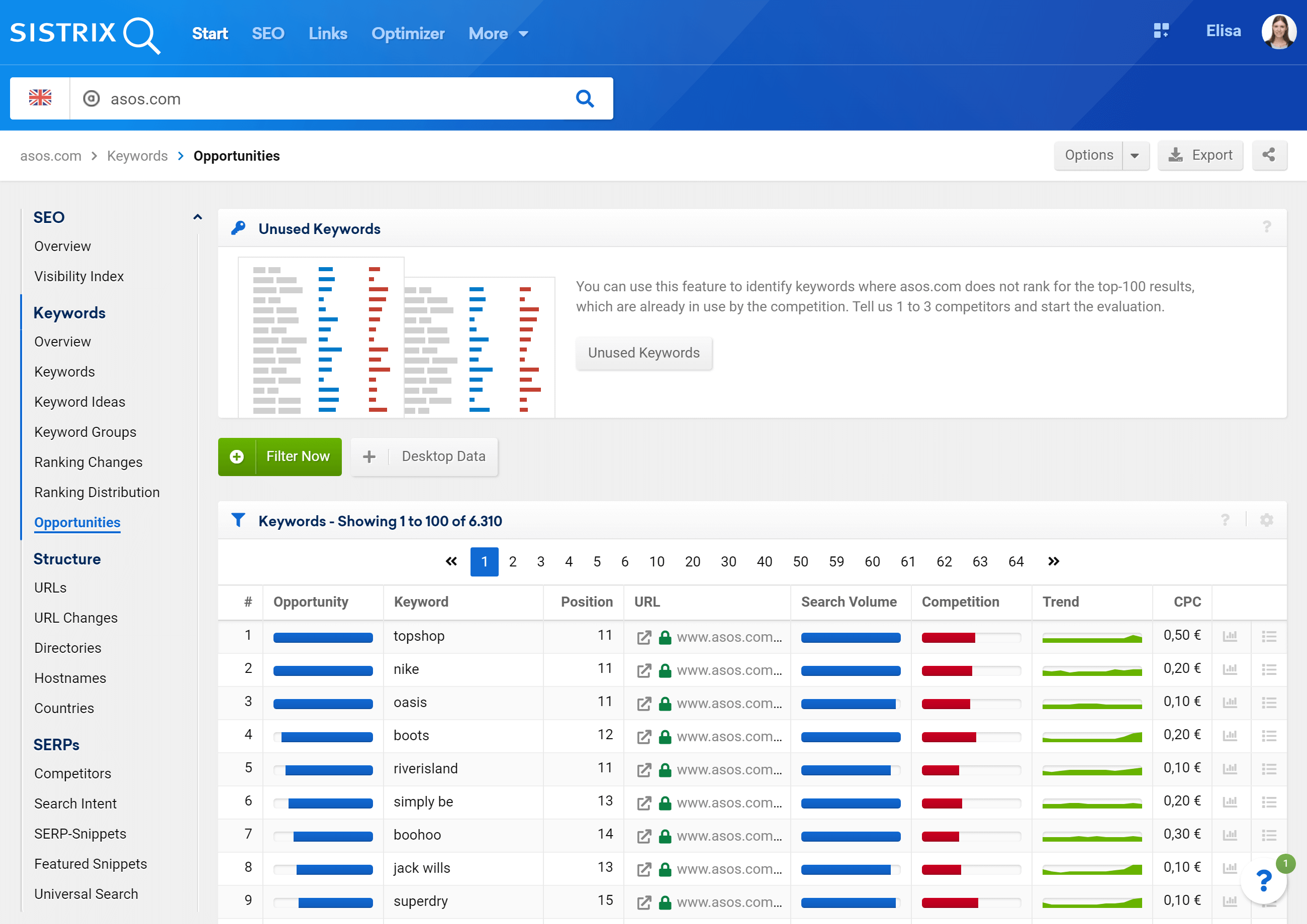 SISTRIX Toolbox: Keyword Opportunities for asos.com