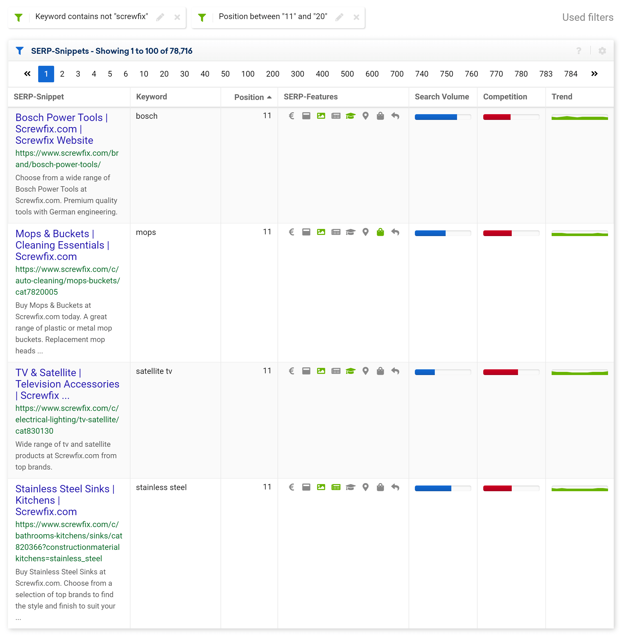 Non branded keywords for screwfix.com
