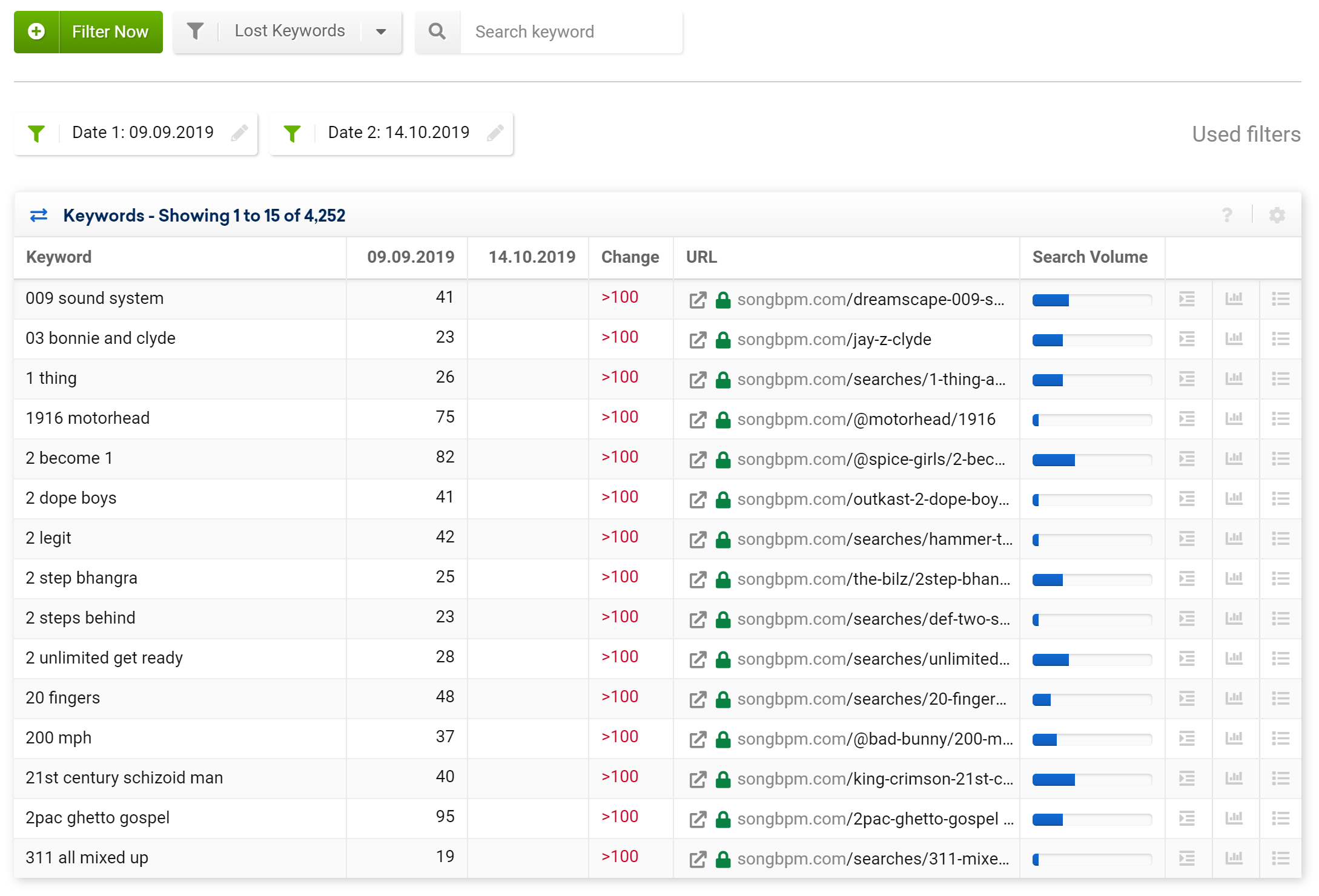 Sample of lost keywords for the domain songbpm.com