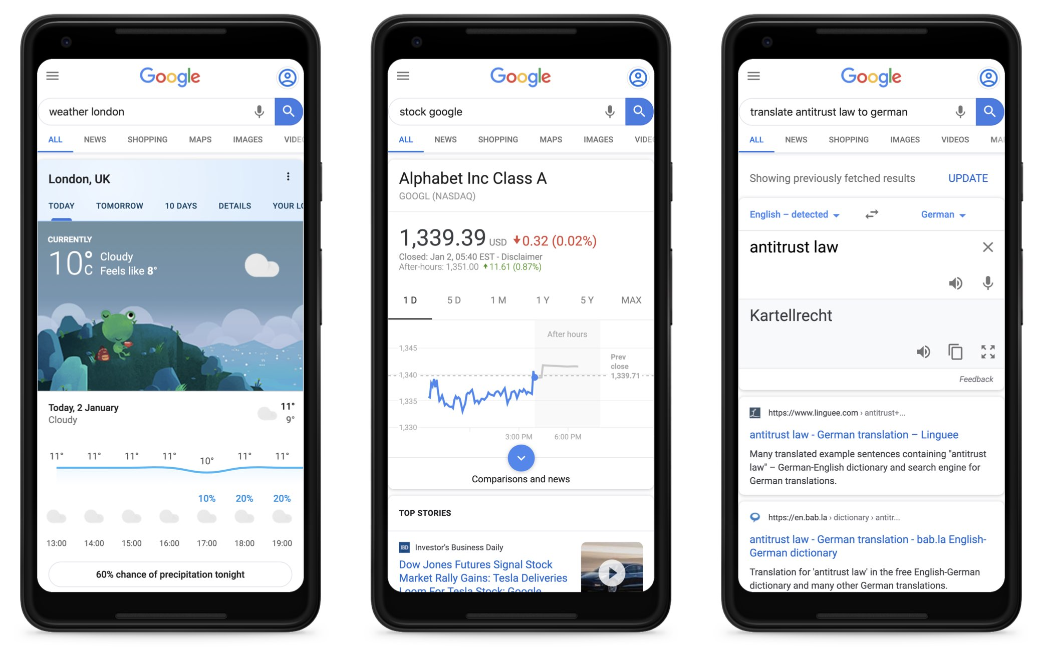 "Three screenshots with Google searches on a smartphone screen. The first is for ""weather london"", the second for ""stock google"" and the third for ""translate antitrust law to german"". Each time, a Google owned information box for each industry is shown."