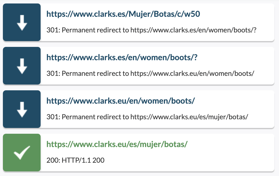 Clarks redirects chain