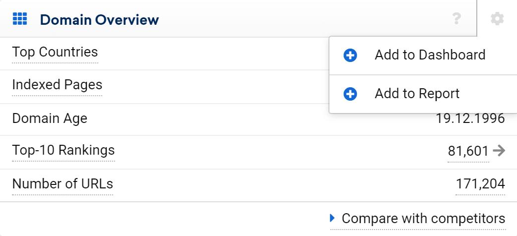 Use the cogwheel menu to create a dashboard
