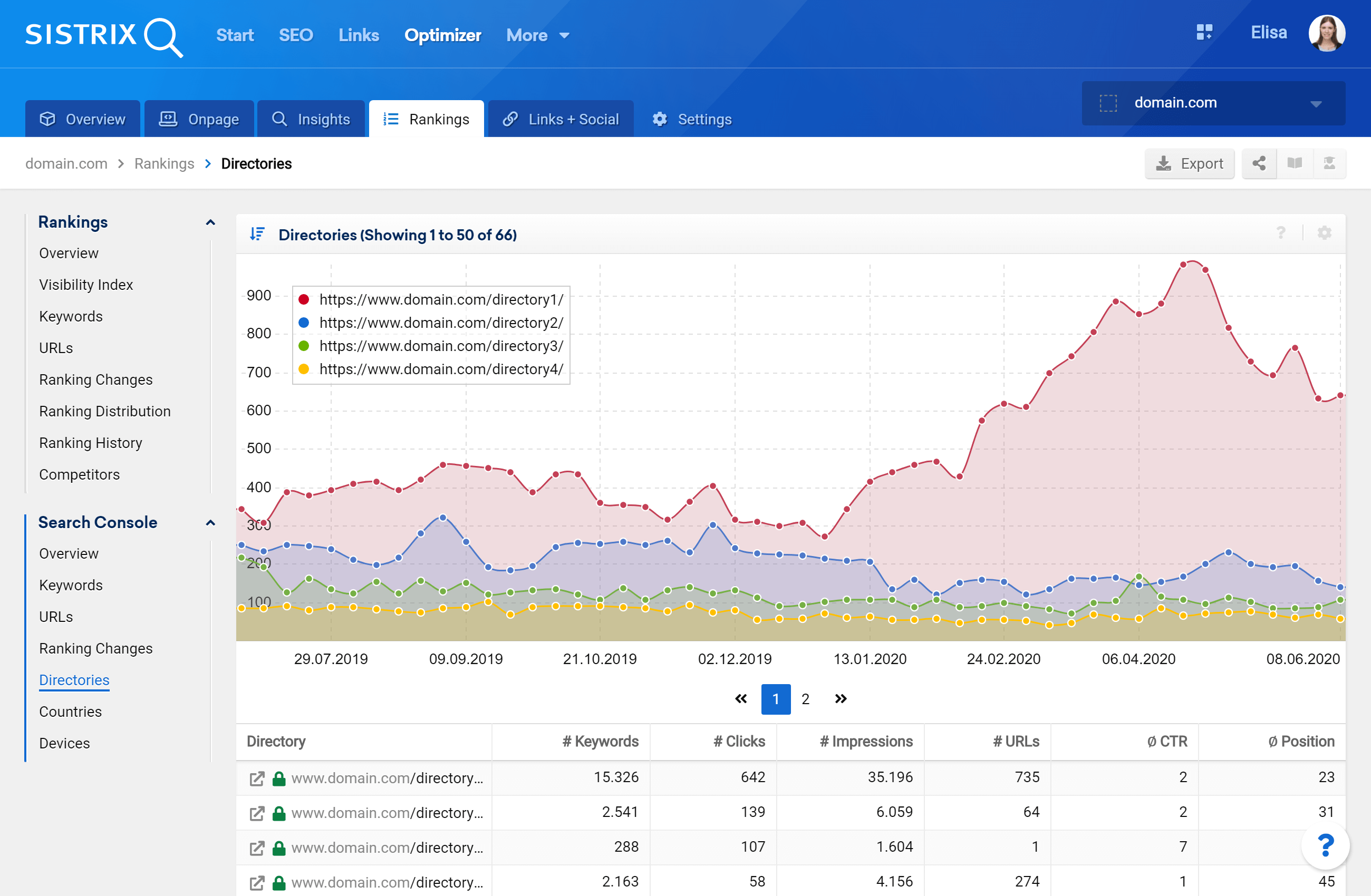 Search Console directories inside the SISTRIX Optimizer