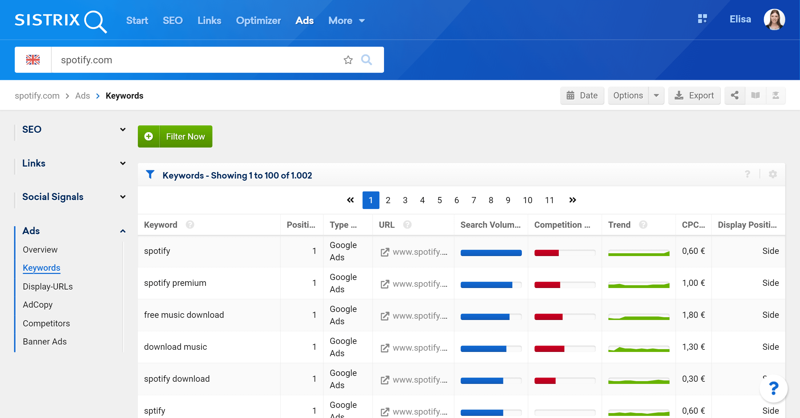 The keyword table inside the Ads Module