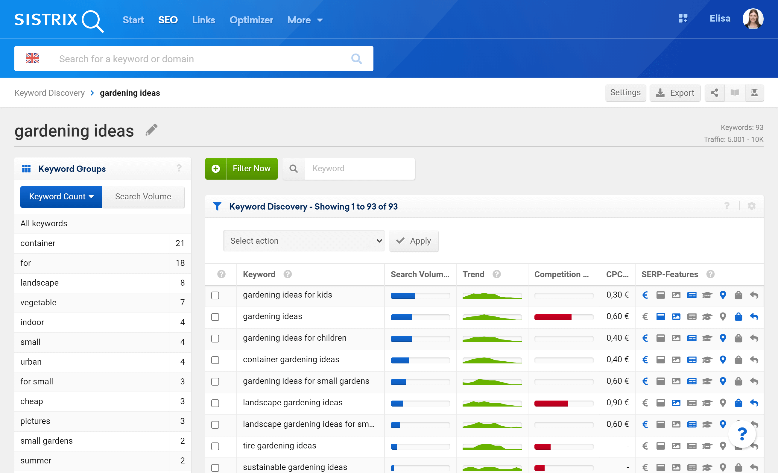 The interface of the Keyword Discovery tool