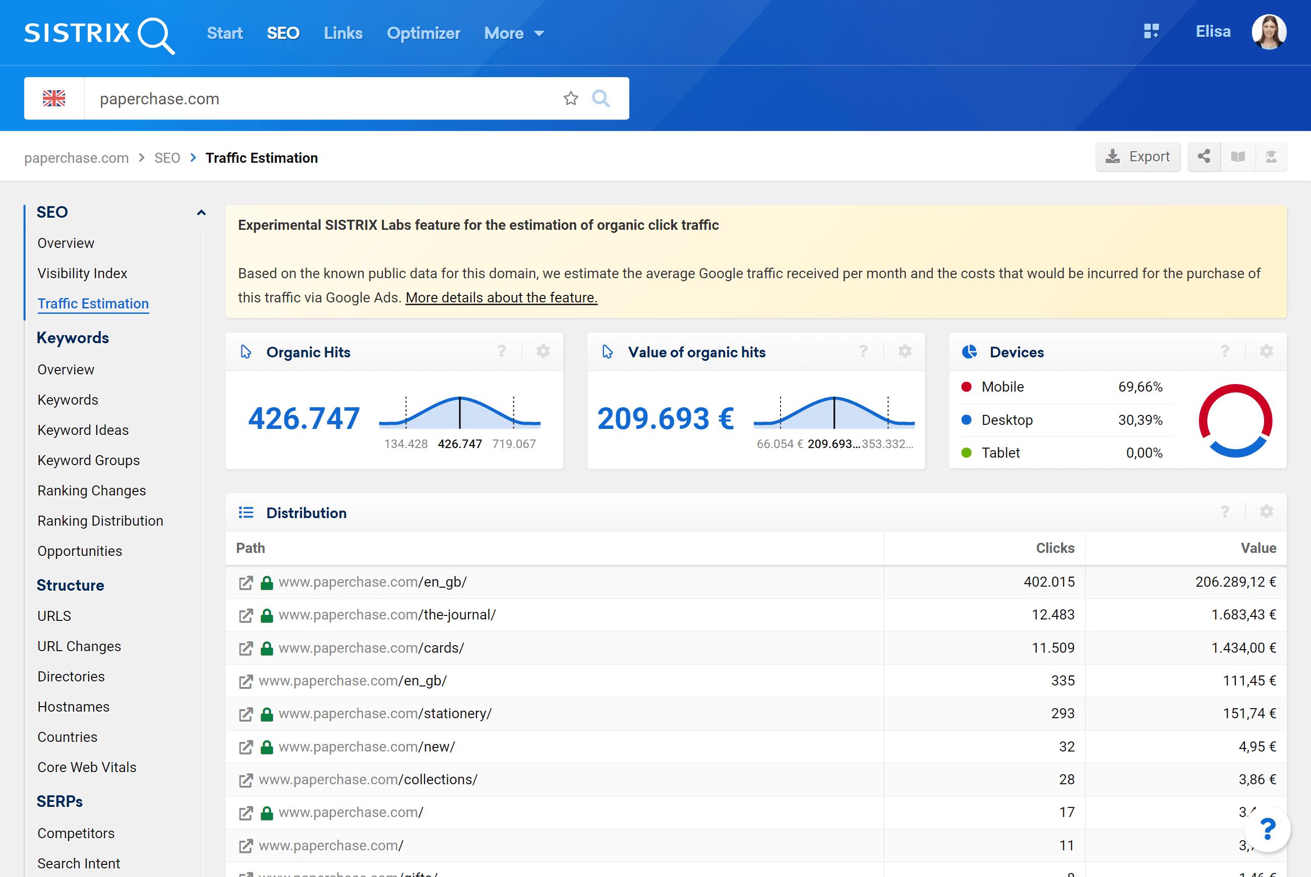 "The feature ""Traffic Estimation"" in SISTRIX"