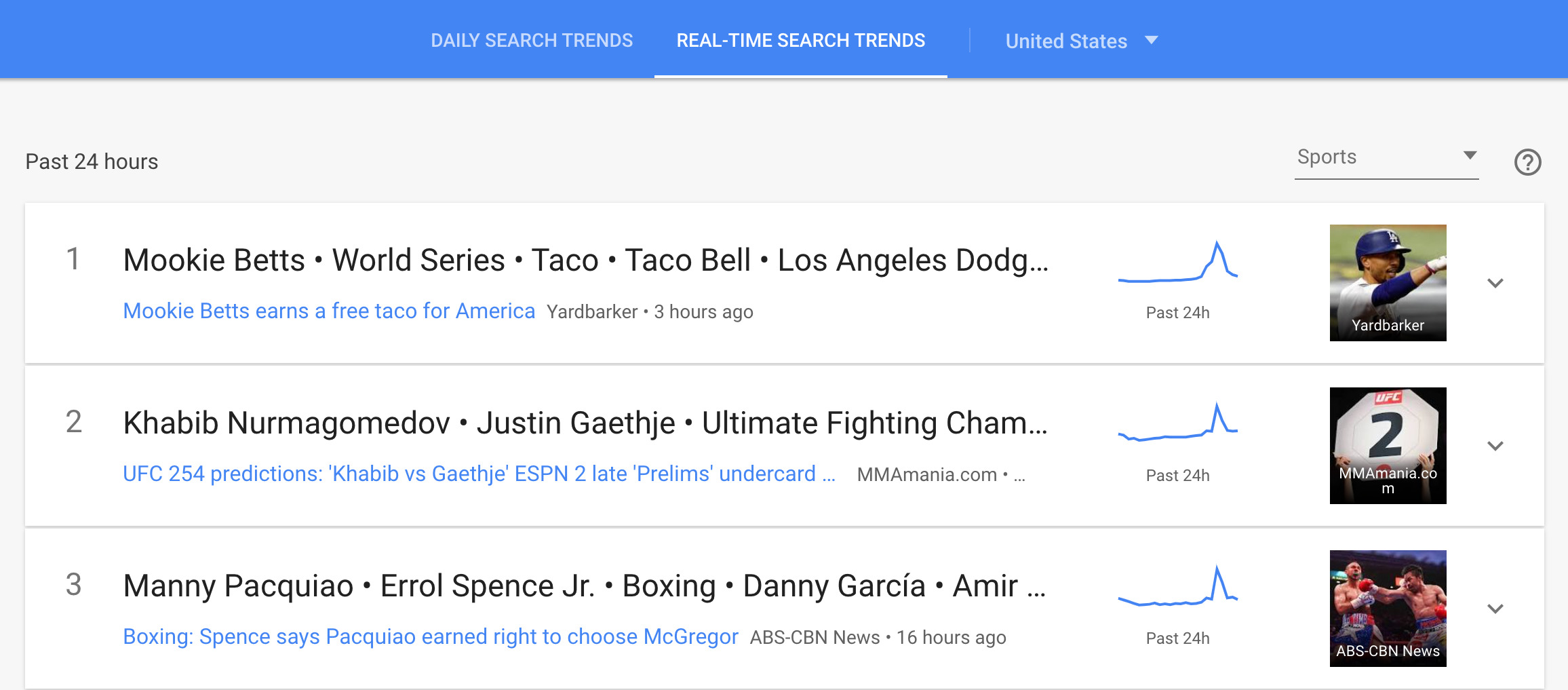 Real time search trends