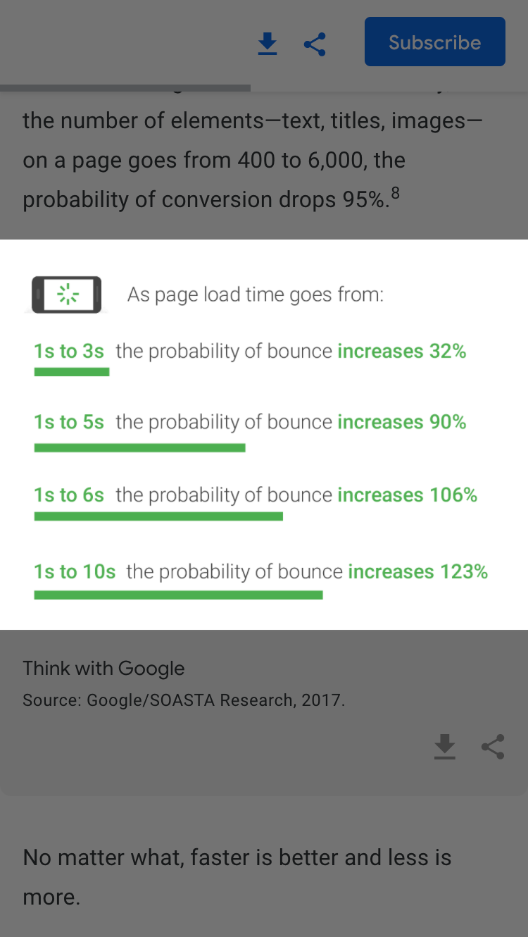 Mobile friendly test tool showing page speed figures.