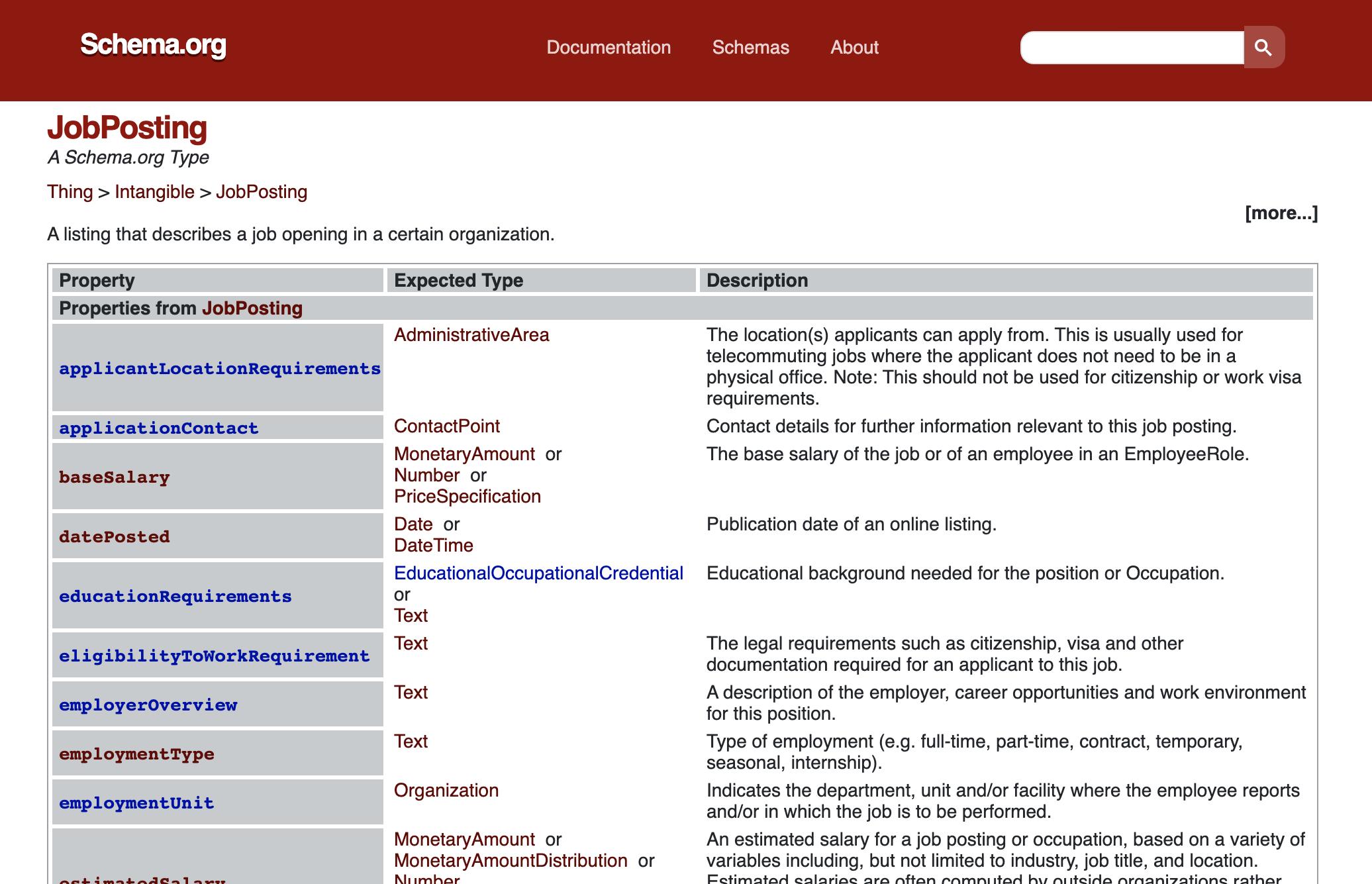 jobposting schema information