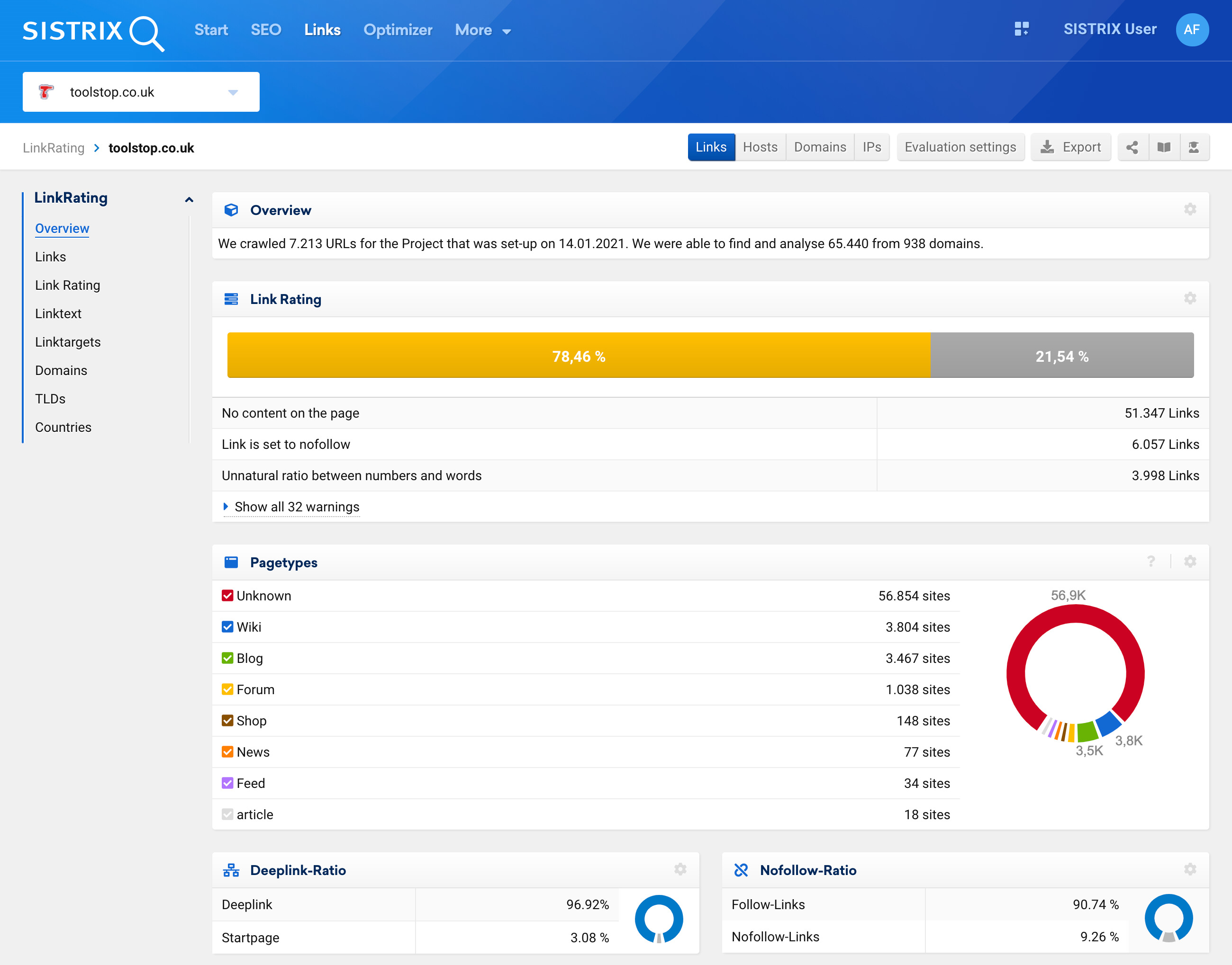 LinkRating Dashboard on sistrix.com: Example toolstop.co.uk