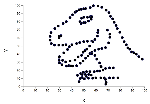 Bounce Rate SISTRIX Image 3