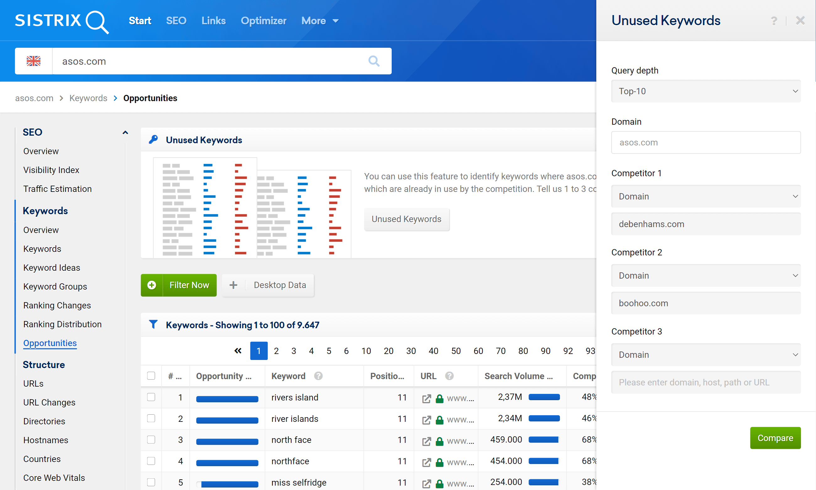 Add competitors to check unused keywords