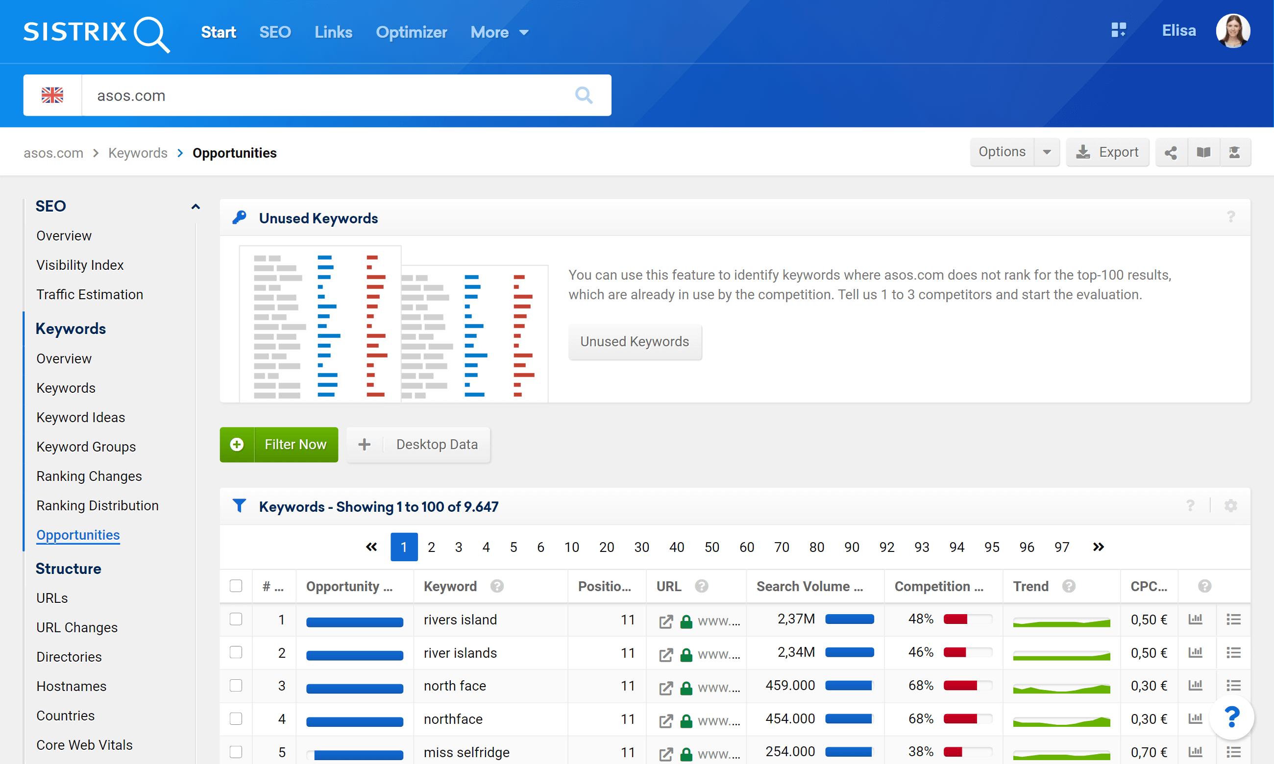 Show unused keywords