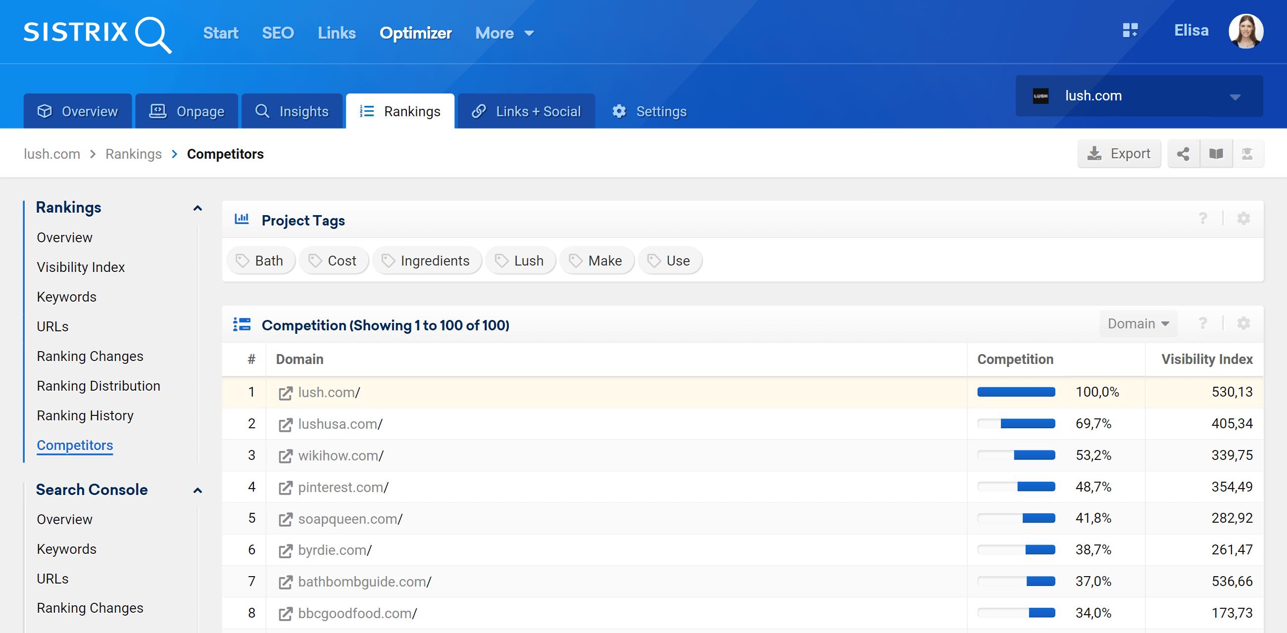 Competitors in the SISTRIX Optimizer