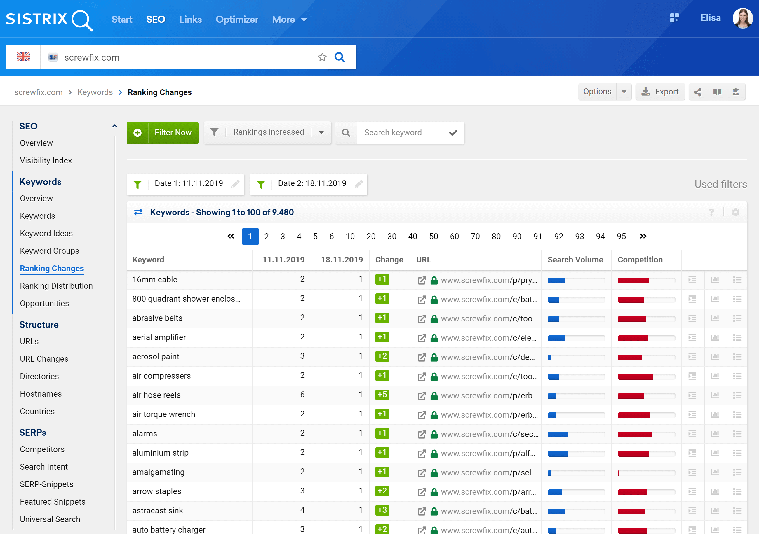 Ranking changes of screwfix.com in the SISTRIX Toolbox