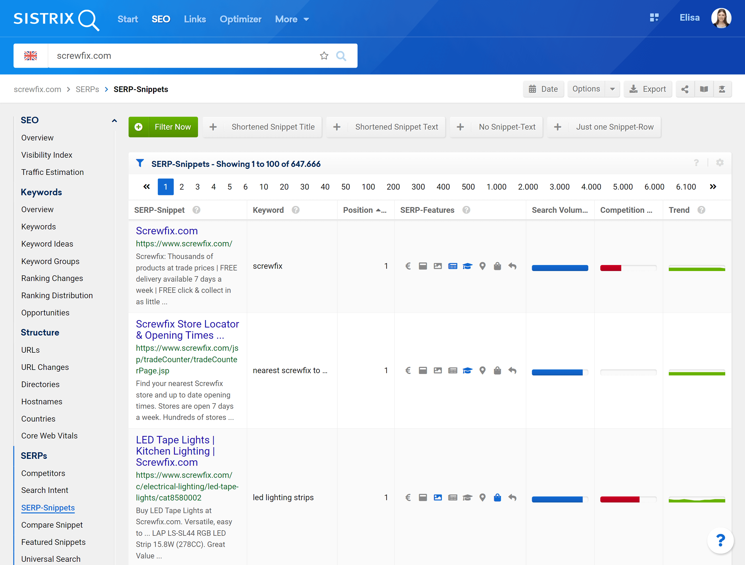 SERP Snippets