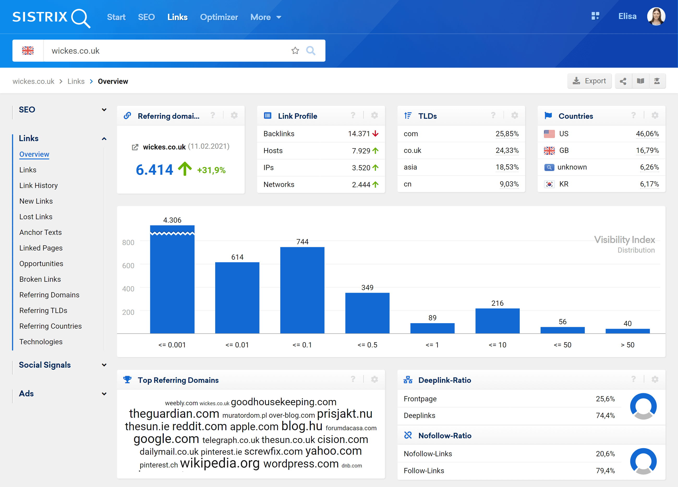 Link Module Overview