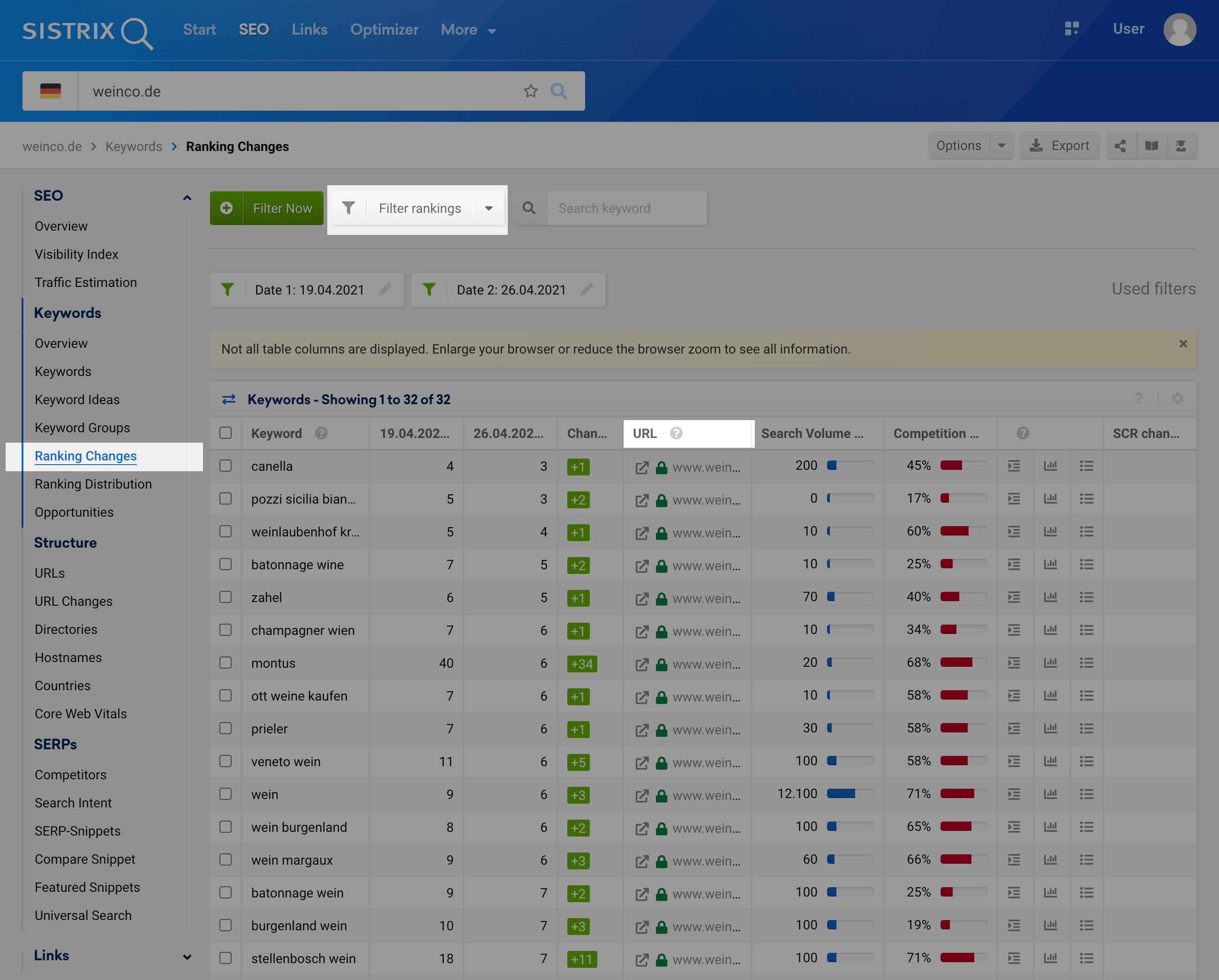 SISTRIX Ranking Changes