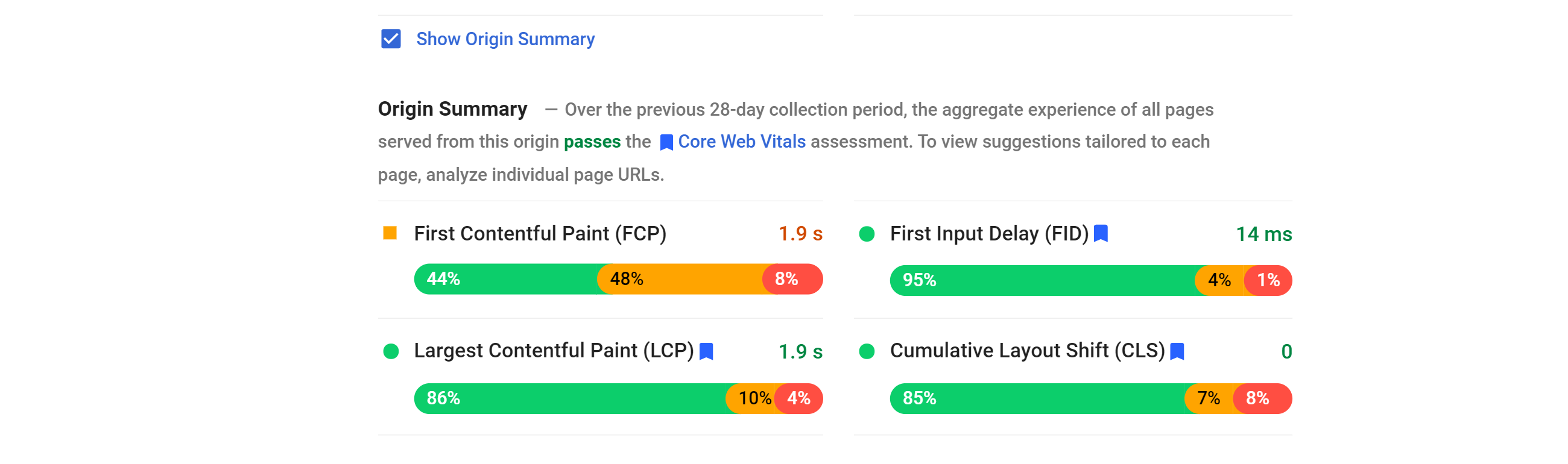 Origin Summary results shown on the PageSpeed tool.