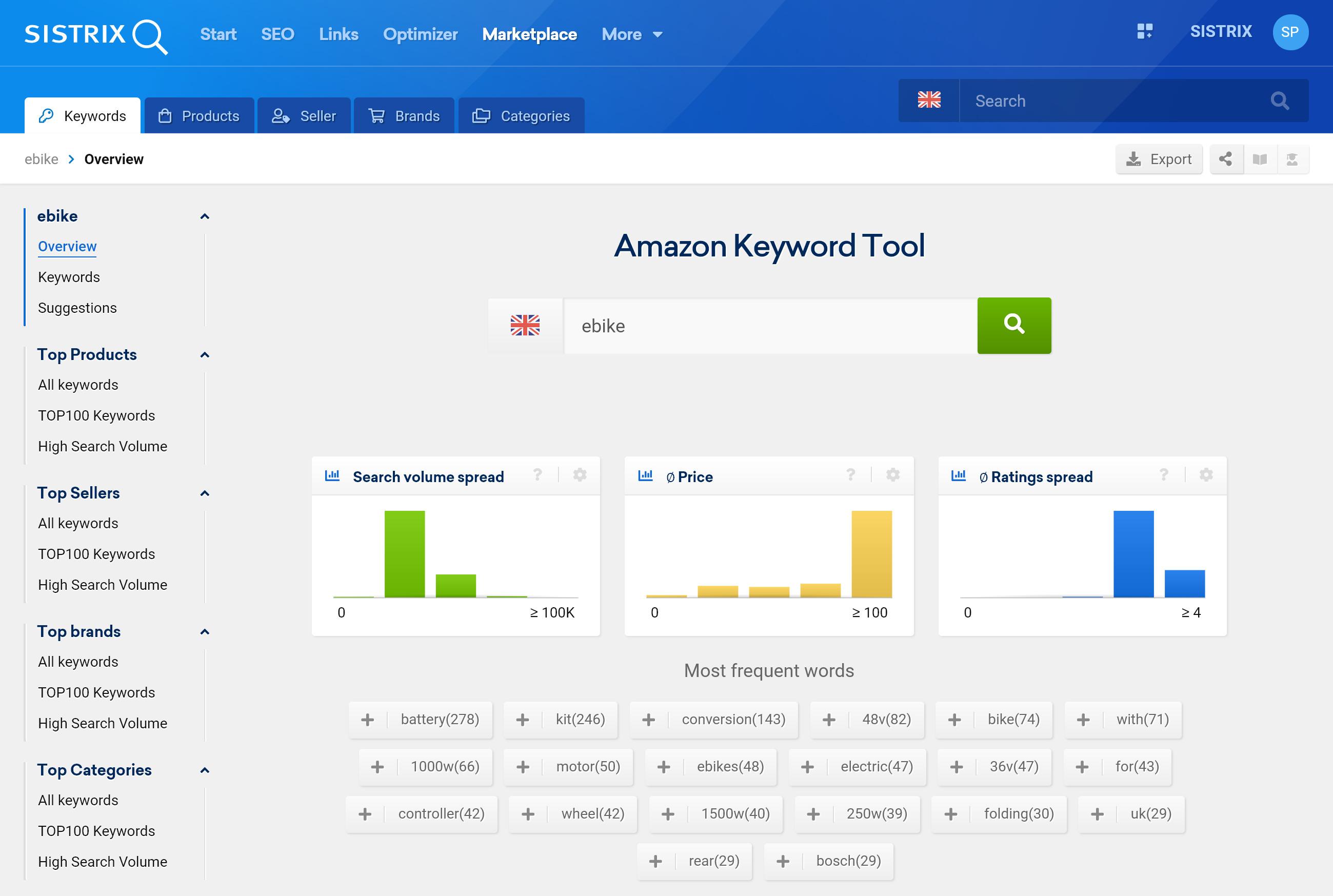 Amazon Keyword Tool - Overview