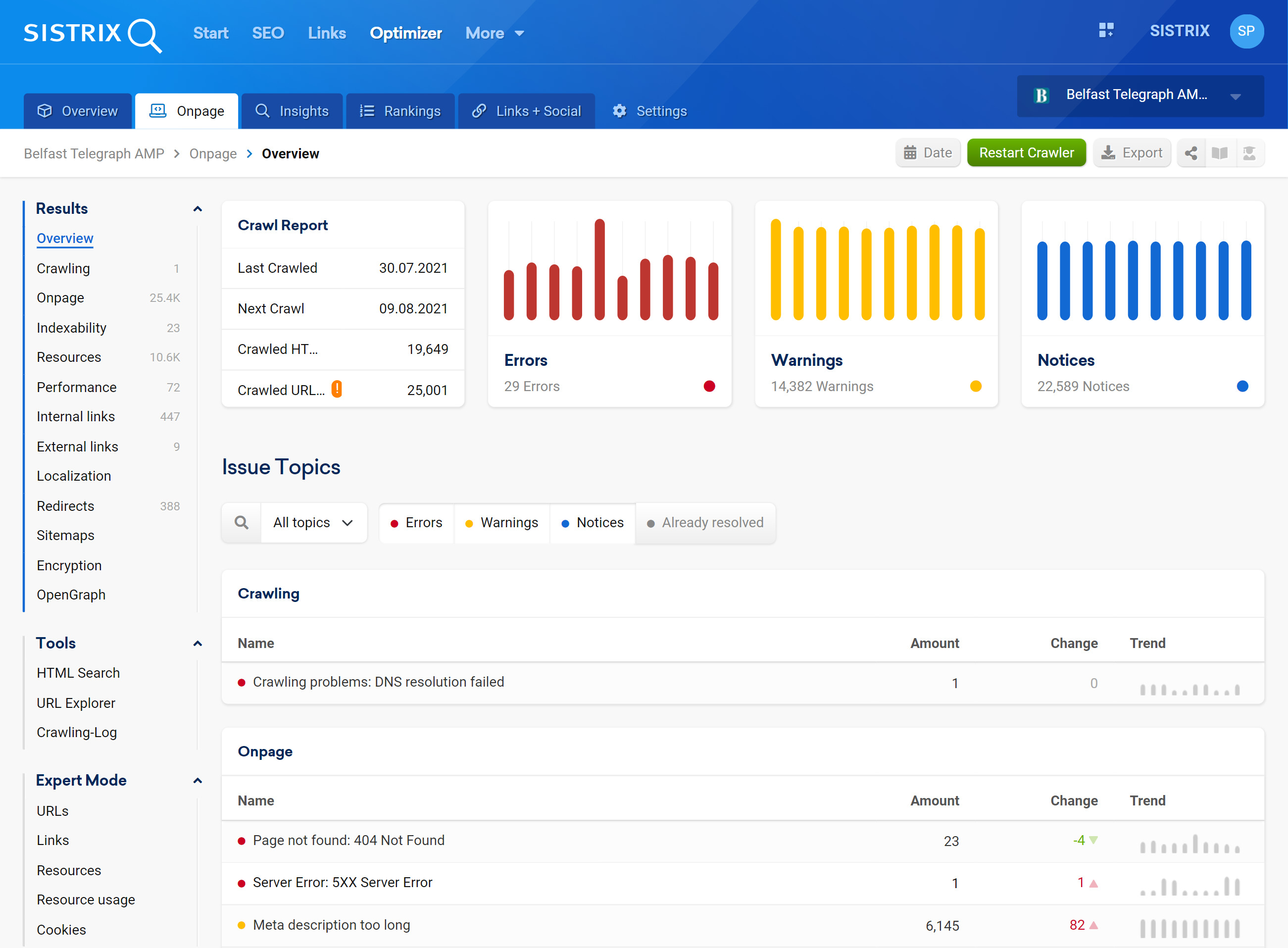 Optimizer on-page results overview page
