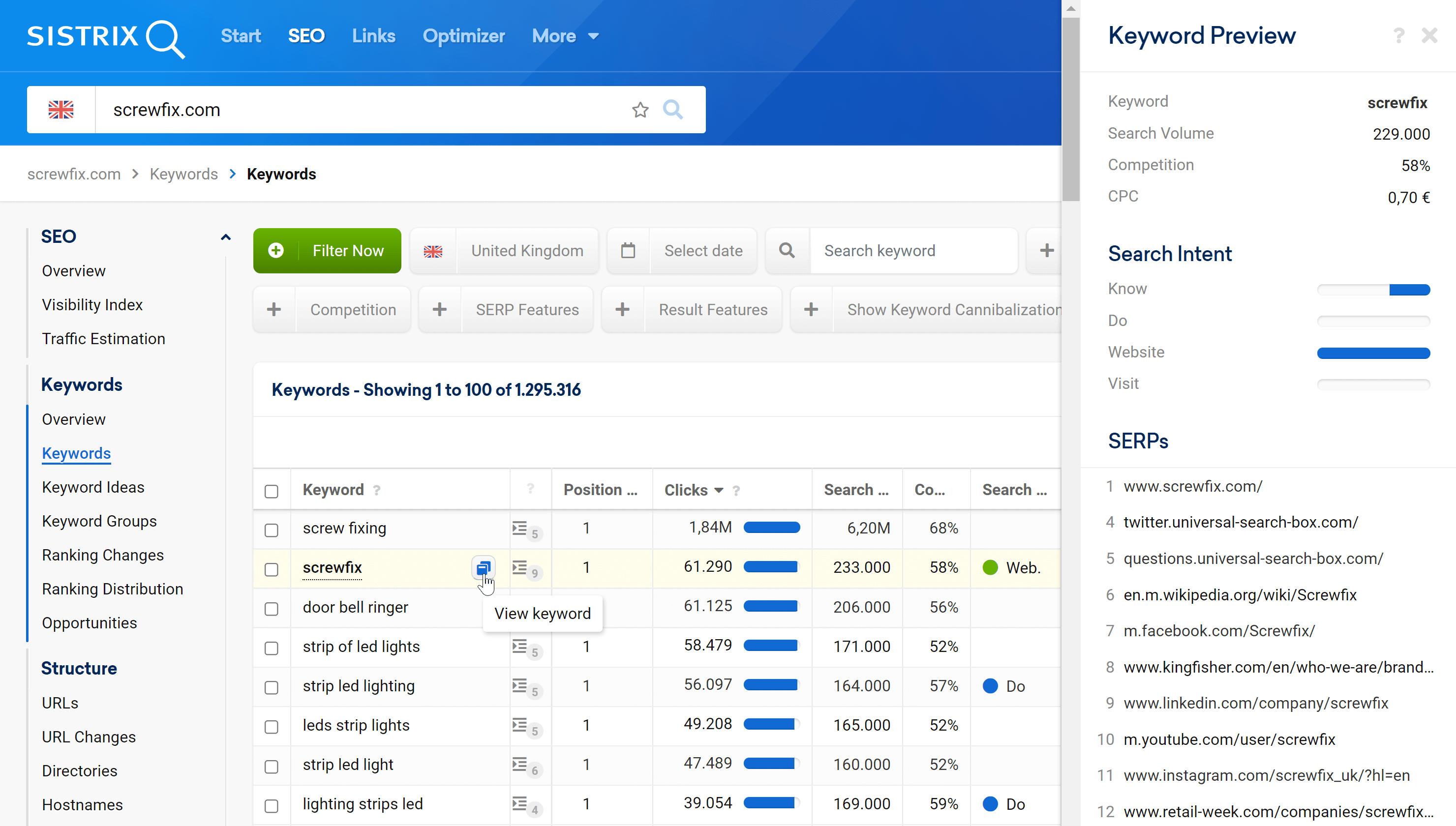 Keyword preview in the SISTRIX Toolbox
