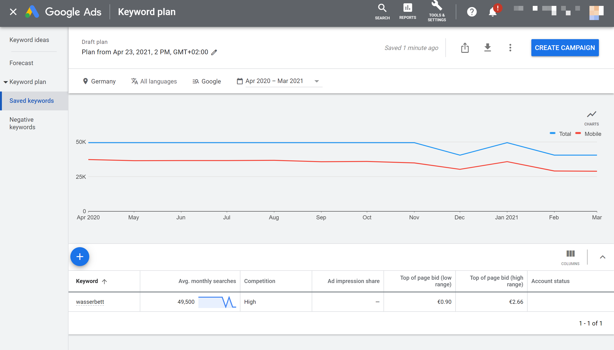 keyword planning tool from Google with active account